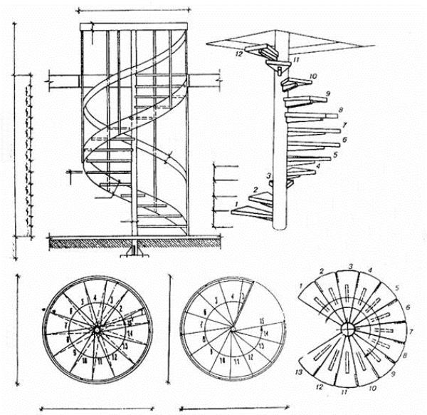 Деревянные лестницы своими руками винтовые чертежи 10